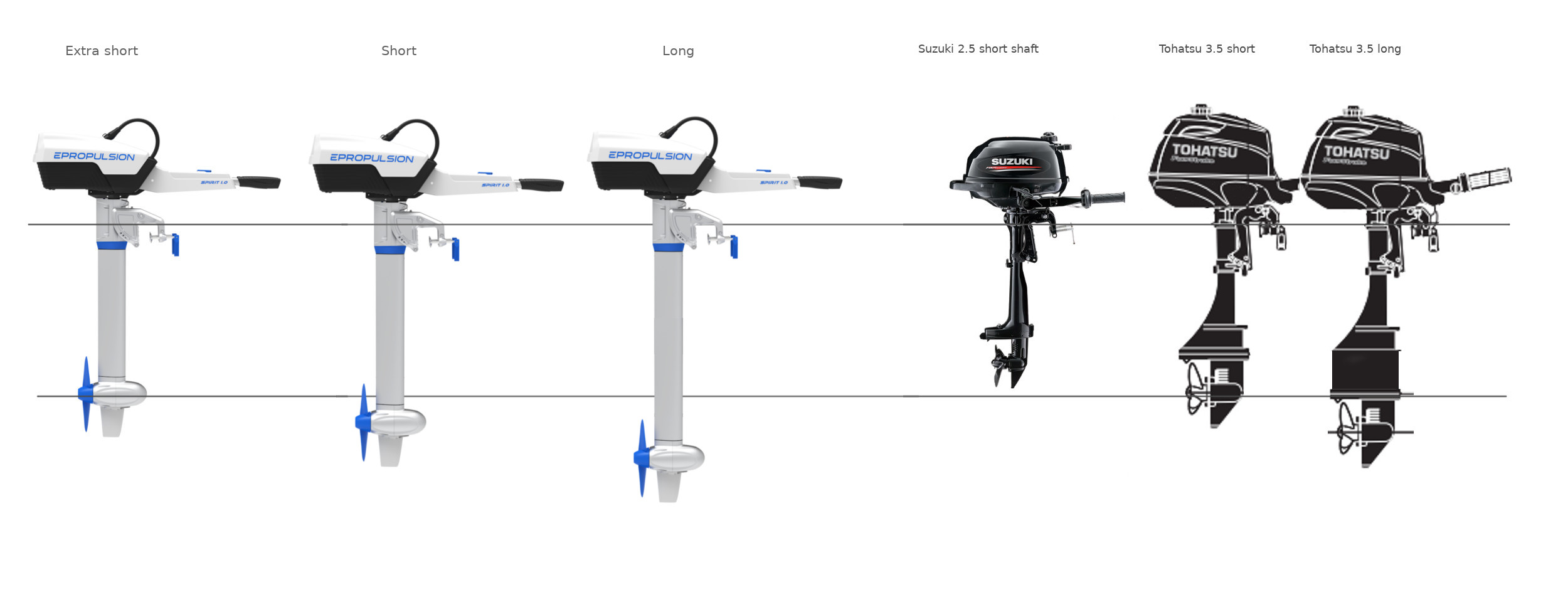 ePropulsion electric outboard comparison with petrol outboard